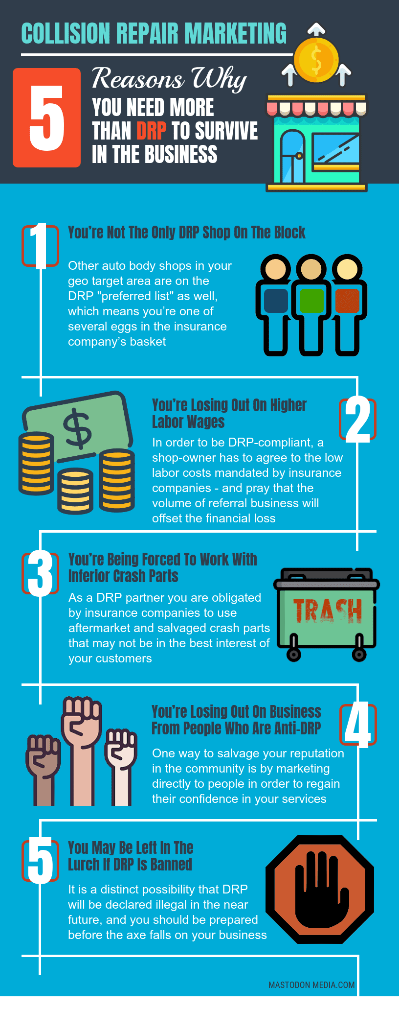 Infographic to go with the blog